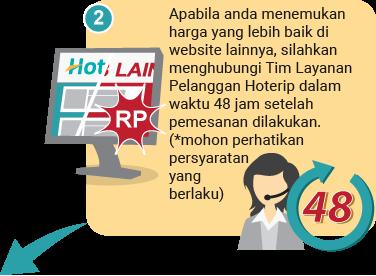 Apabila anda menemukan harga yang lebih baik di website lainnya, silahkan menghubungi Tim Layanan Pelanggan Hoterip dalam waktu 48 jam setelah pemesanan dilakukan. (*mohon perhatikan persyaratan yang berlaku)
